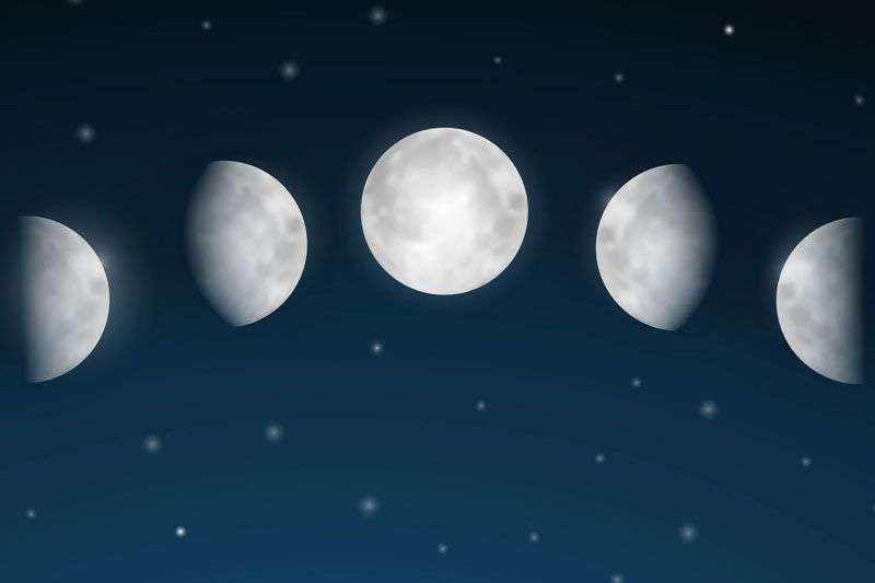 Diagram of five shapes of Earth's moon, from a half moon to a full moon and back to a half moon